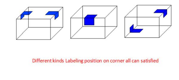 Automātiska-kartona-kastes-stūra-marķēšanas-mašīnas detaļas